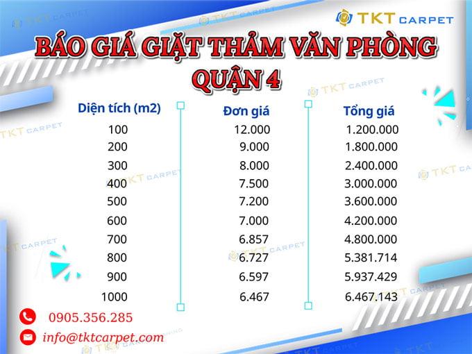 Bảng giá dịch vụ giặt thảm quận 4