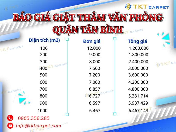 Bảng giá giặt thảm quận Tân Bình