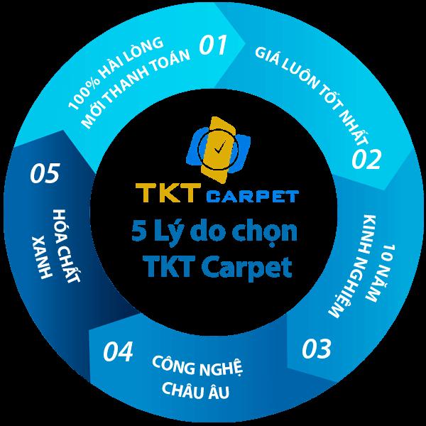 5 lý do chọn TKT Carpet