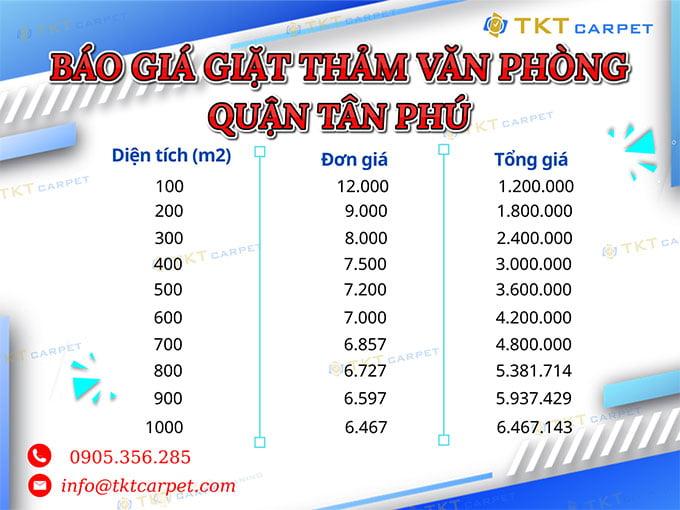bảng giá dịch vụ giặt thảm quận tân phú