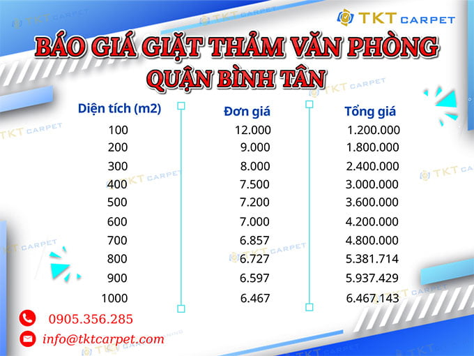 bảng báo giá giặt thảm văn phòng quận Bình Tân
