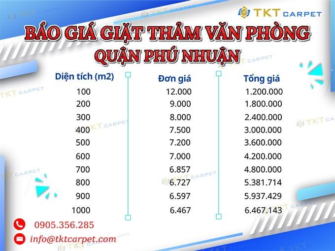 báo giá giặt thảm văn phòng quận Phú Nhuận